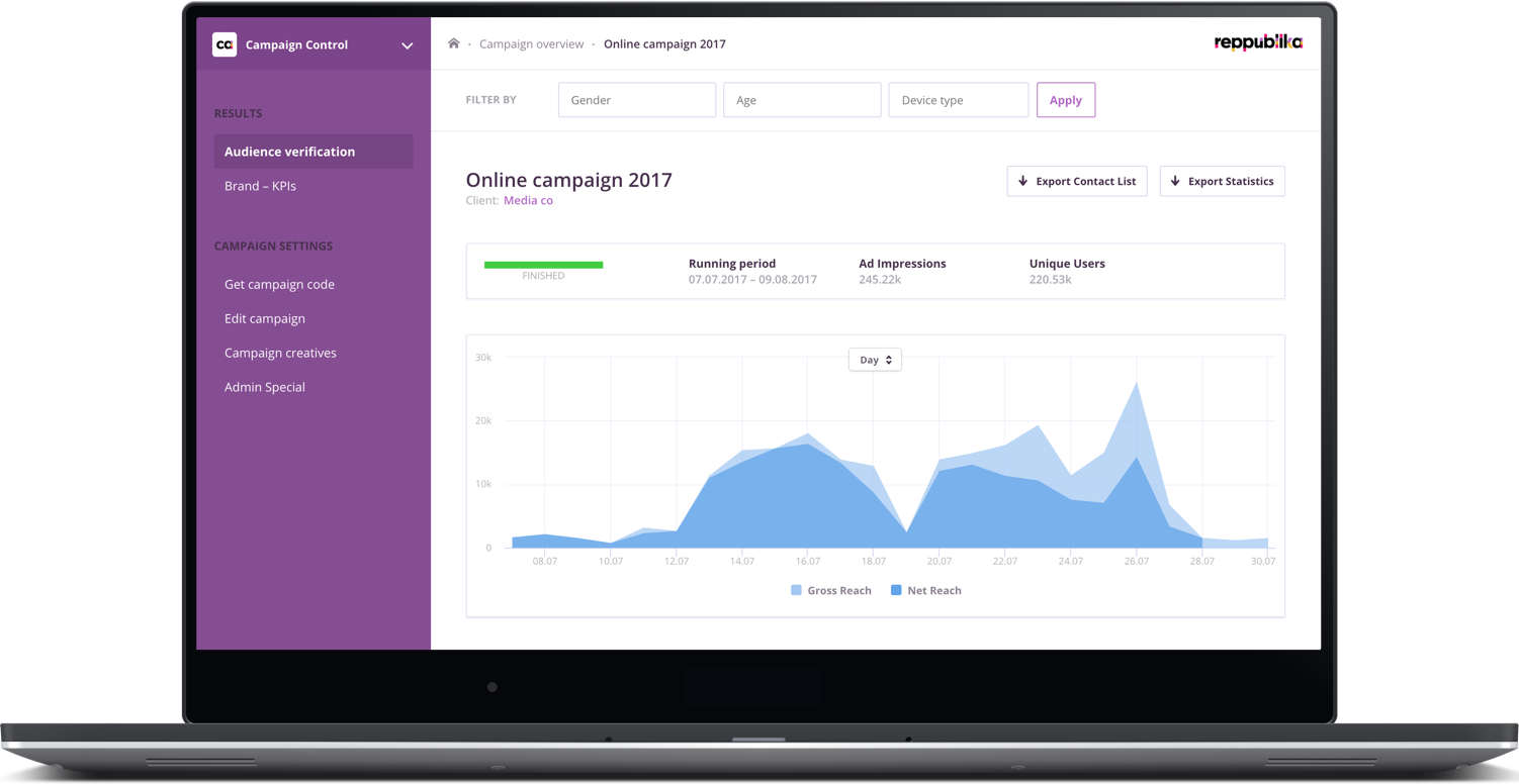 Reppublika - the user-centric toolbox for data-driven analytics