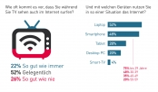 Mobile Communications Report 2014